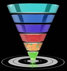sales-funnel1